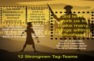 Discerning the 12 Strongmen Tag-Teams